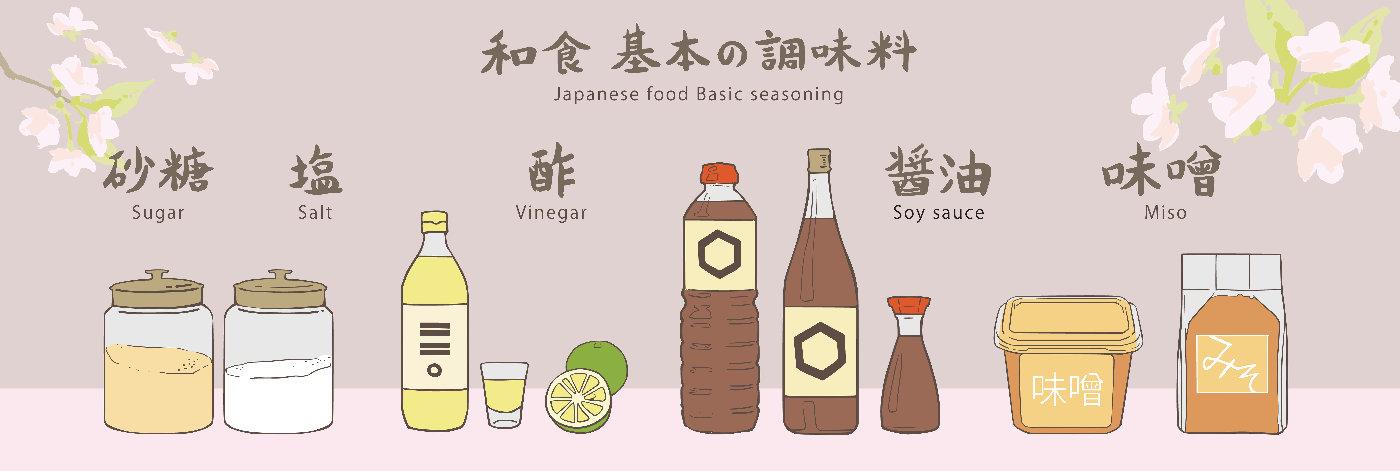 分享日本料理中的最常用调味品,用了后我们也可以做出米其林水平的大餐吗?